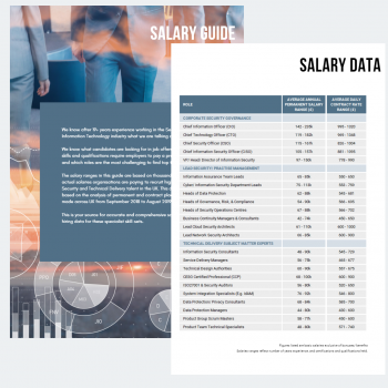 cyber security recruitment salary data